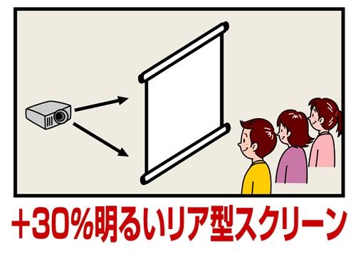 リア型スクリーン