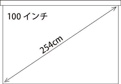 インチの計算方法